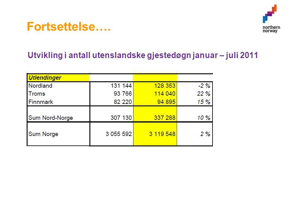 Utvikling i antall utenslandske gjestedøgn januar – juli 2011 Fortsettelse….