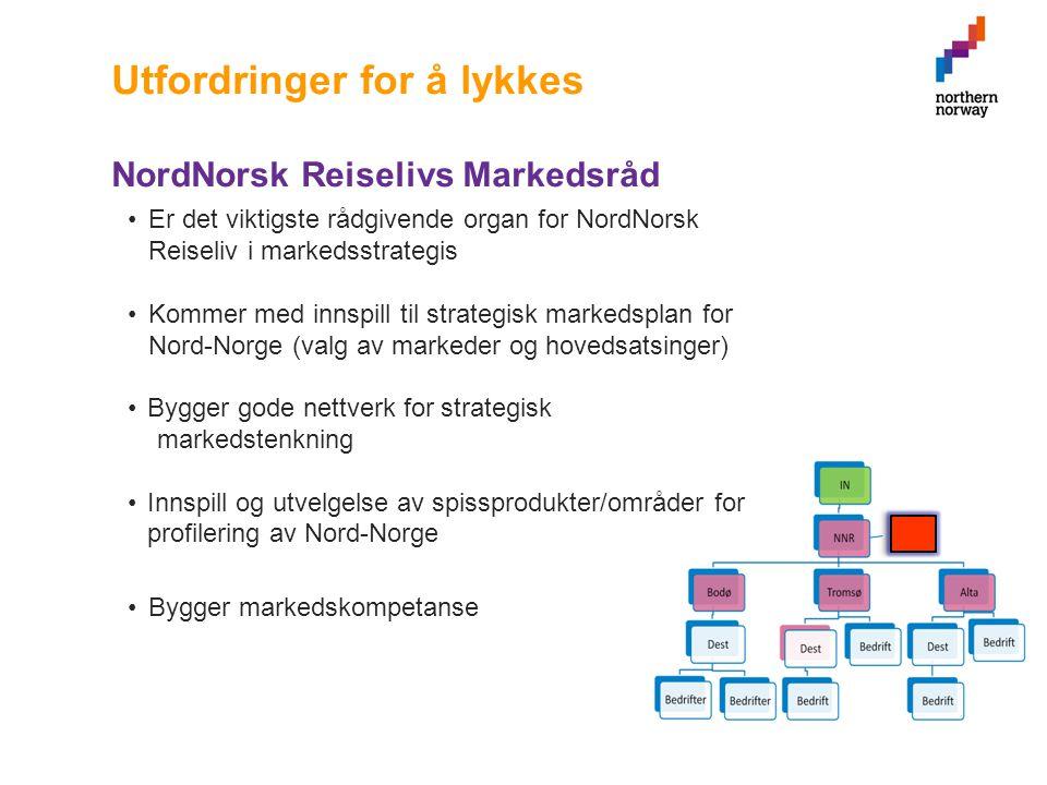 Utfordringer for å lykkes NordNorsk Reiselivs Markedsråd •Er det viktigste rådgivende organ for NordNorsk Reiseliv i markedsstrategis •Kommer med innspill til strategisk markedsplan for Nord-Norge (valg av markeder og hovedsatsinger) •Bygger gode nettverk for strategisk markedstenkning •Innspill og utvelgelse av spissprodukter/områder for profilering av Nord-Norge •Bygger markedskompetanse