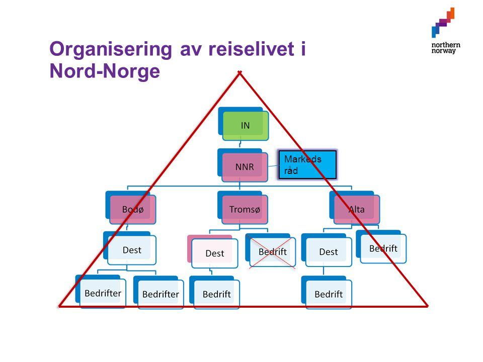 Organisering av reiselivet i Nord-Norge Markeds råd Markeds råd