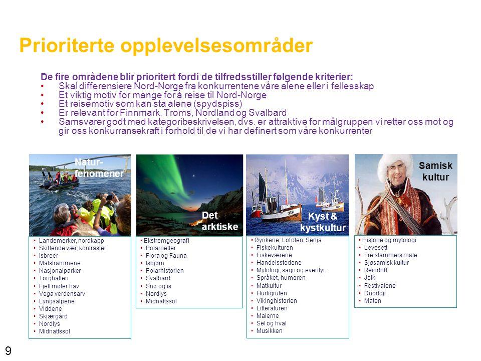 9 Prioriterte opplevelsesområder Natur- fenomener Det arktiske Kyst & kystkultur Samisk kultur • Landemerker, nordkapp • Skiftende vær, kontraster • Isbreer • Malstrømmene • Nasjonalparker • Torghatten • Fjell møter hav • Vega verdensarv • Lyngsalpene • Viddene • Skjærgård • Nordlys • Midnattssol • Ekstremgeografi • Polarnetter • Flora og Fauna • Isbjørn • Polarhistorien • Svalbard • Snø og is • Nordlys • Midnattssol • Øyrikene, Lofoten, Senja • Fiskekulturen • Fiskeværene • Handelsstedene • Mytologi, sagn og eventyr • Språket, humoren • Matkultur • Hurtigruten • Vikinghistorien • Litteraturen • Malerne • Sel og hval • Musikken • Historie og mytologi • Levesett • Tre stammers møte • Sjøsamisk kultur • Reindrift • Joik • Festivalene • Duoddji • Maten De fire områdene blir prioritert fordi de tilfredsstiller følgende kriterier: •Skal differensiere Nord-Norge fra konkurrentene våre alene eller i fellesskap •Et viktig motiv for mange for å reise til Nord-Norge •Et reisemotiv som kan stå alene (spydspiss) •Er relevant for Finnmark, Troms, Nordland og Svalbard •Samsvarer godt med kategoribeskrivelsen, dvs.