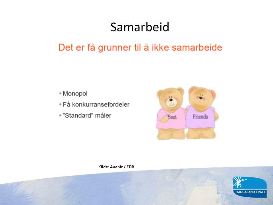 Samarbeid Kilde: Avenir / EDB