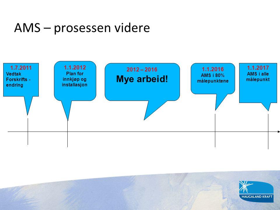 AMS – prosessen videre 1.1.2017 AMS i alle målepunkt 1.7.2011 Vedtak Forskrifts - endring 1.1.2012 Plan for innkjøp og installasjon 1.1.2016 AMS i 80%