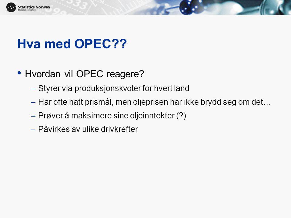 14 Hva med OPEC?.• Hvordan vil OPEC reagere.