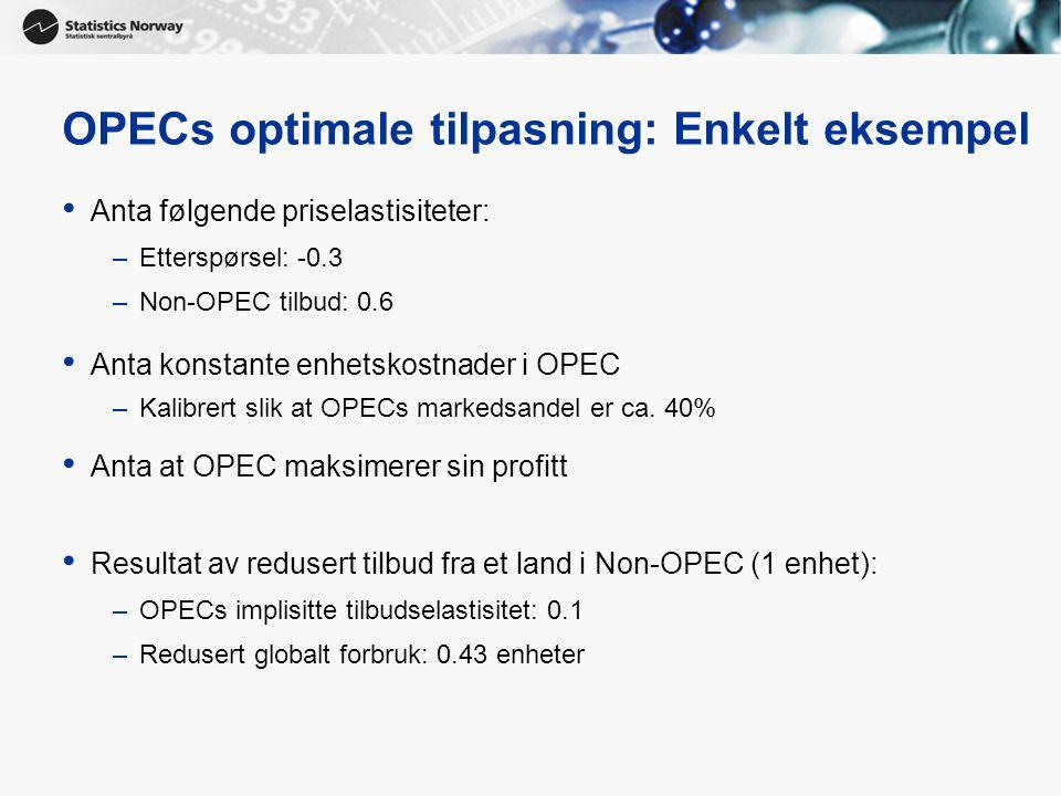 16 OPECs optimale tilpasning: Enkelt eksempel • Anta følgende priselastisiteter: –Etterspørsel: -0.3 –Non-OPEC tilbud: 0.6 • Anta konstante enhetskostnader i OPEC –Kalibrert slik at OPECs markedsandel er ca.