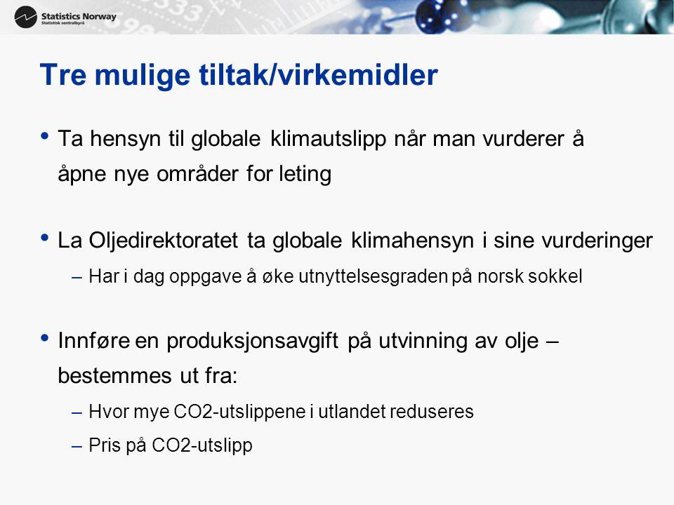 21 Tre mulige tiltak/virkemidler • Ta hensyn til globale klimautslipp når man vurderer å åpne nye områder for leting • La Oljedirektoratet ta globale klimahensyn i sine vurderinger –Har i dag oppgave å øke utnyttelsesgraden på norsk sokkel • Innføre en produksjonsavgift på utvinning av olje – bestemmes ut fra: –Hvor mye CO2-utslippene i utlandet reduseres –Pris på CO2-utslipp