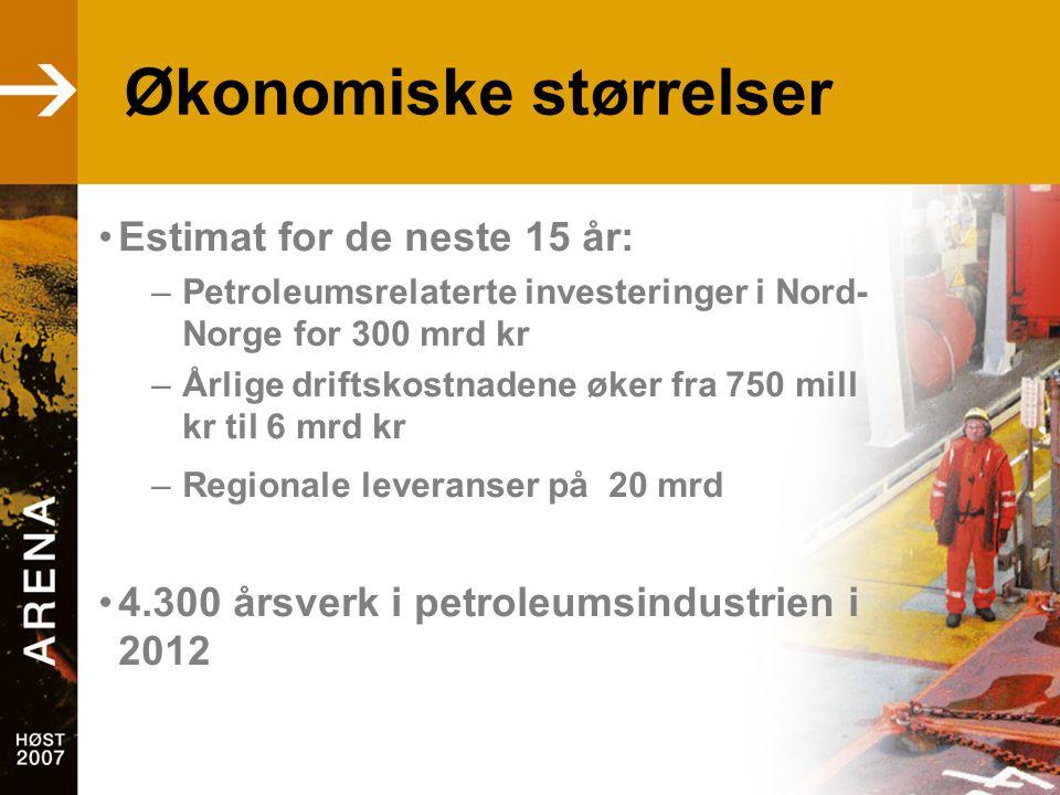 Økonomiske størrelser •Estimat for de neste 15 år: –Petroleumsrelaterte investeringer i Nord- Norge for 300 mrd kr –Årlige driftskostnadene øker fra 750 mill kr til 6 mrd kr –Regionale leveranser på 20 mrd •4.300 årsverk i petroleumsindustrien i 2012