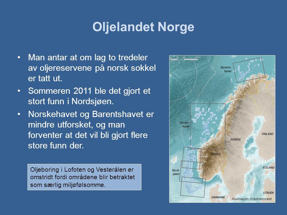 Oljelandet Norge •Man antar at om lag to tredeler av oljereservene på norsk sokkel er tatt ut.