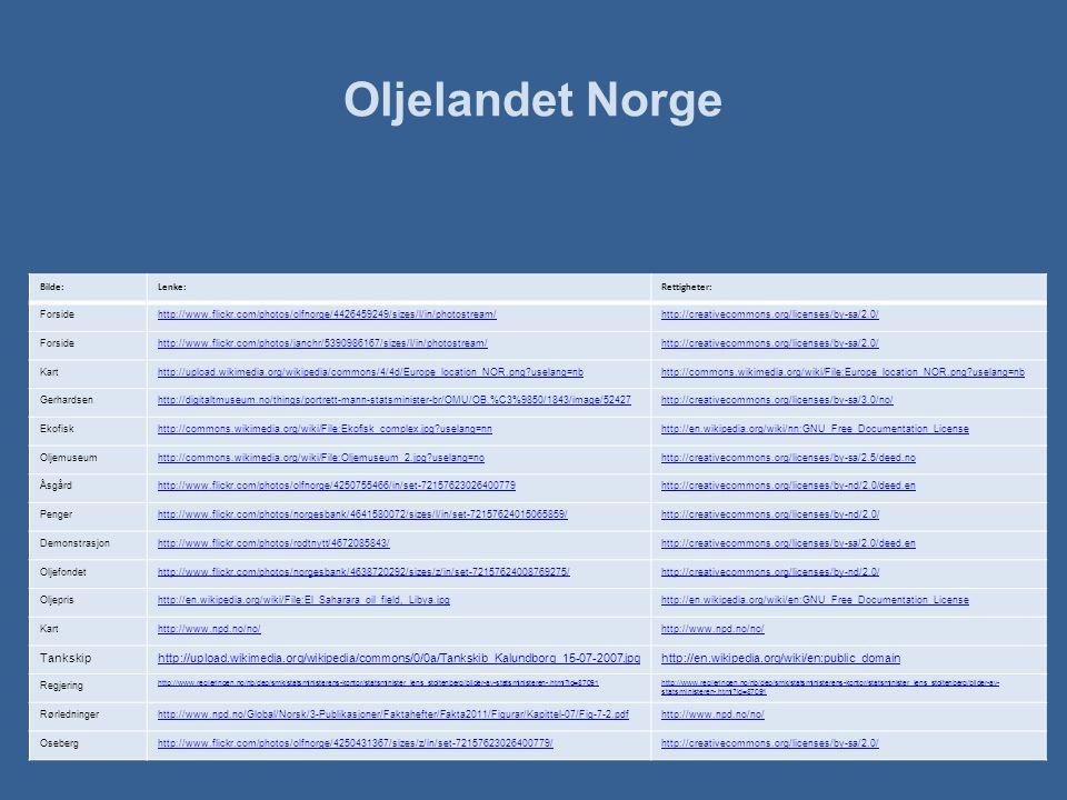 Oljelandet Norge Bilde:Lenke:Rettigheter: Forsidehttp://www.flickr.com/photos/olfnorge/4426459249/sizes/l/in/photostream/http://creativecommons.org/licenses/by-sa/2.0/ Forsidehttp://www.flickr.com/photos/janchr/5390986167/sizes/l/in/photostream/http://creativecommons.org/licenses/by-sa/2.0/ Karthttp://upload.wikimedia.org/wikipedia/commons/4/4d/Europe_location_NOR.png?uselang=nbhttp://commons.wikimedia.org/wiki/File:Europe_location_NOR.png?uselang=nb Gerhardsenhttp://digitaltmuseum.no/things/portrett-mann-statsminister-br/OMU/OB.%C3%9850/1843/image/52427http://creativecommons.org/licenses/by-sa/3.0/no/ Ekofiskhttp://commons.wikimedia.org/wiki/File:Ekofisk_complex.jpg?uselang=nnhttp://en.wikipedia.org/wiki/nn:GNU_Free_Documentation_License Oljemuseumhttp://commons.wikimedia.org/wiki/File:Oljemuseum_2.jpg?uselang=nohttp://creativecommons.org/licenses/by-sa/2.5/deed.no Åsgårdhttp://www.flickr.com/photos/olfnorge/4250755466/in/set-72157623026400779http://creativecommons.org/licenses/by-nd/2.0/deed.en Pengerhttp://www.flickr.com/photos/norgesbank/4641580072/sizes/l/in/set-72157624015065859/http://creativecommons.org/licenses/by-nd/2.0/ Demonstrasjonhttp://www.flickr.com/photos/rodtnytt/4672085843/http://creativecommons.org/licenses/by-sa/2.0/deed.en Oljefondethttp://www.flickr.com/photos/norgesbank/4638720292/sizes/z/in/set-72157624008769275/http://creativecommons.org/licenses/by-nd/2.0/ Oljeprishttp://en.wikipedia.org/wiki/File:El_Saharara_oil_field,_Libya.jpghttp://en.wikipedia.org/wiki/en:GNU_Free_Documentation_License Karthttp://www.npd.no/no/ Tankskiphttp://upload.wikimedia.org/wikipedia/commons/0/0a/Tankskib_Kalundborg_15-07-2007.jpghttp://en.wikipedia.org/wiki/en:public_domain Regjering http://www.regjeringen.no/nb/dep/smk/statsministerens-kontor/statsminister_jens_stoltenberg/bilder-av-statsministeren-.html?id=87091http://www.regjeringen.no/nb/dep/smk/statsministerens-kontor/statsminister_jens_stoltenberg/bilder-av- statsministeren-.html?id=87091 Rørledningerhttp