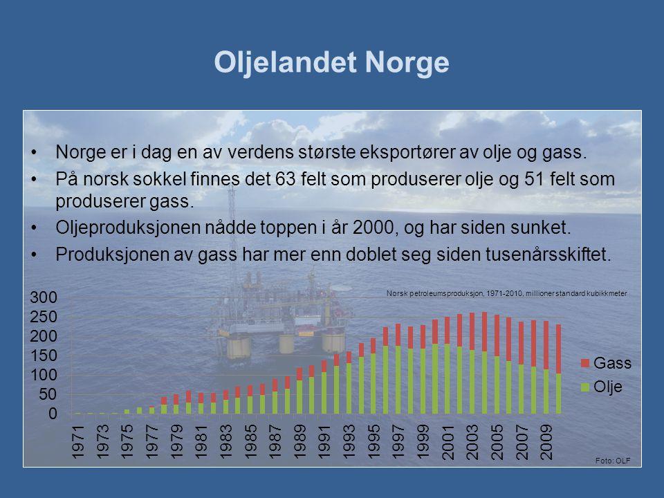 Oljelandet Norge •Norge er i dag en av verdens største eksportører av olje og gass.