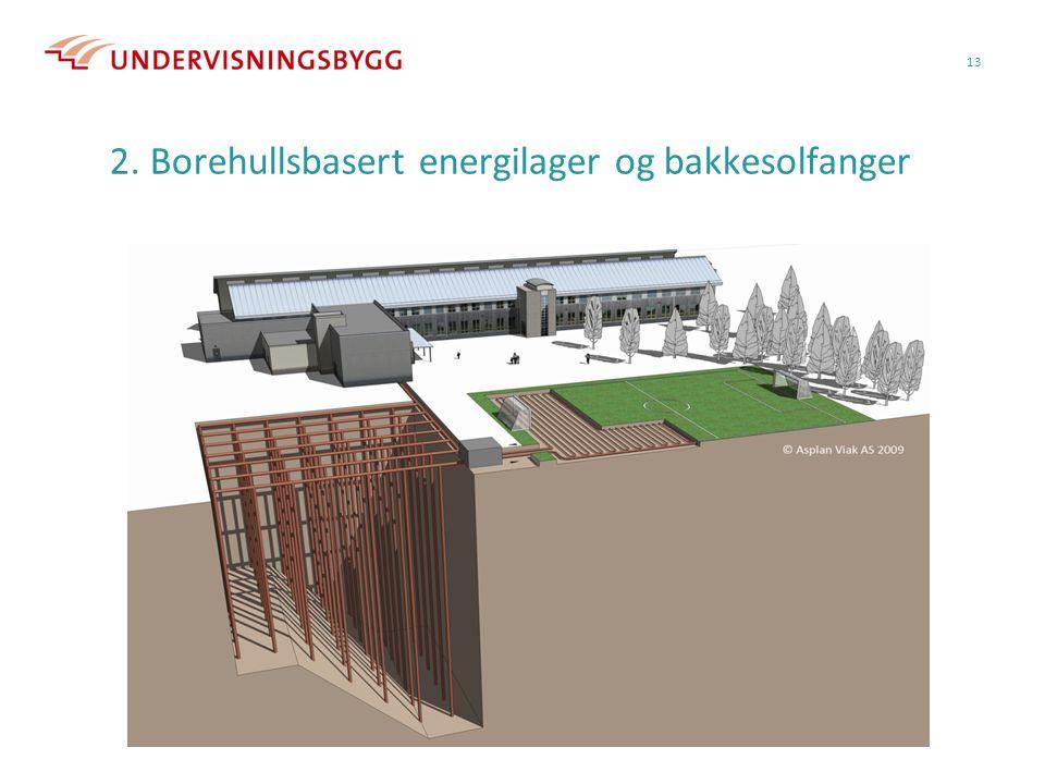 13 2. Borehullsbasert energilager og bakkesolfanger