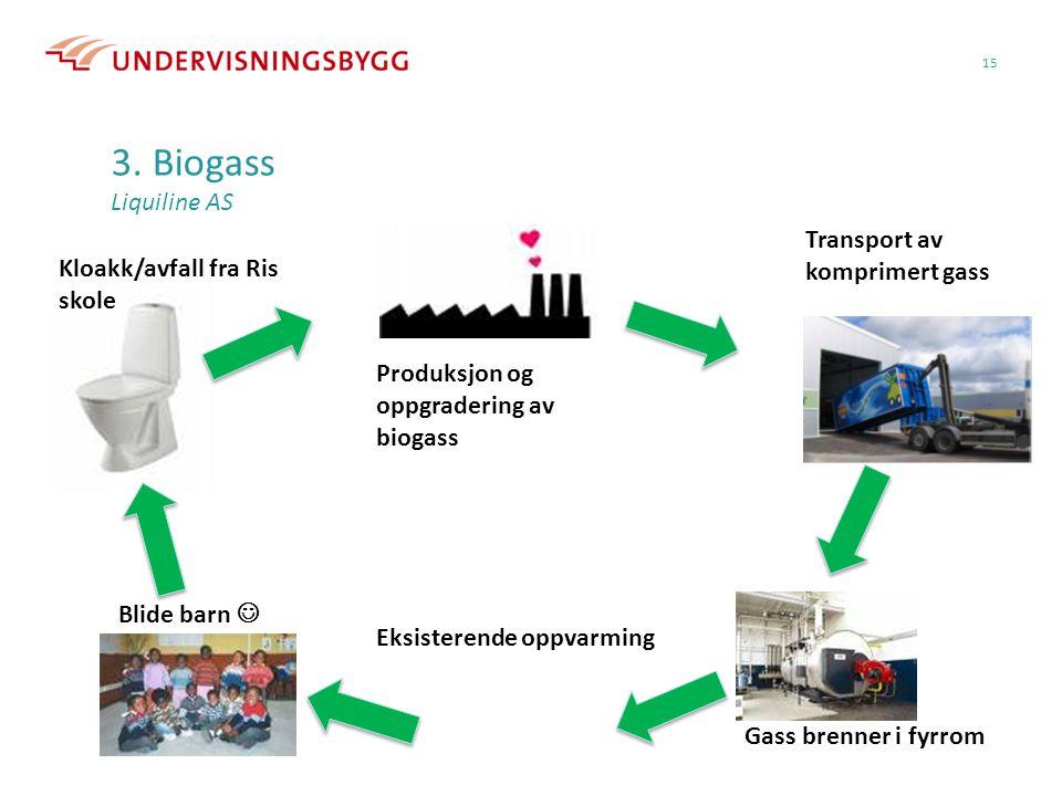 15 3. Biogass Liquiline AS Kloakk/avfall fra Ris skole Eksisterende oppvarming Gass brenner i fyrrom Transport av komprimert gass Produksjon og oppgra