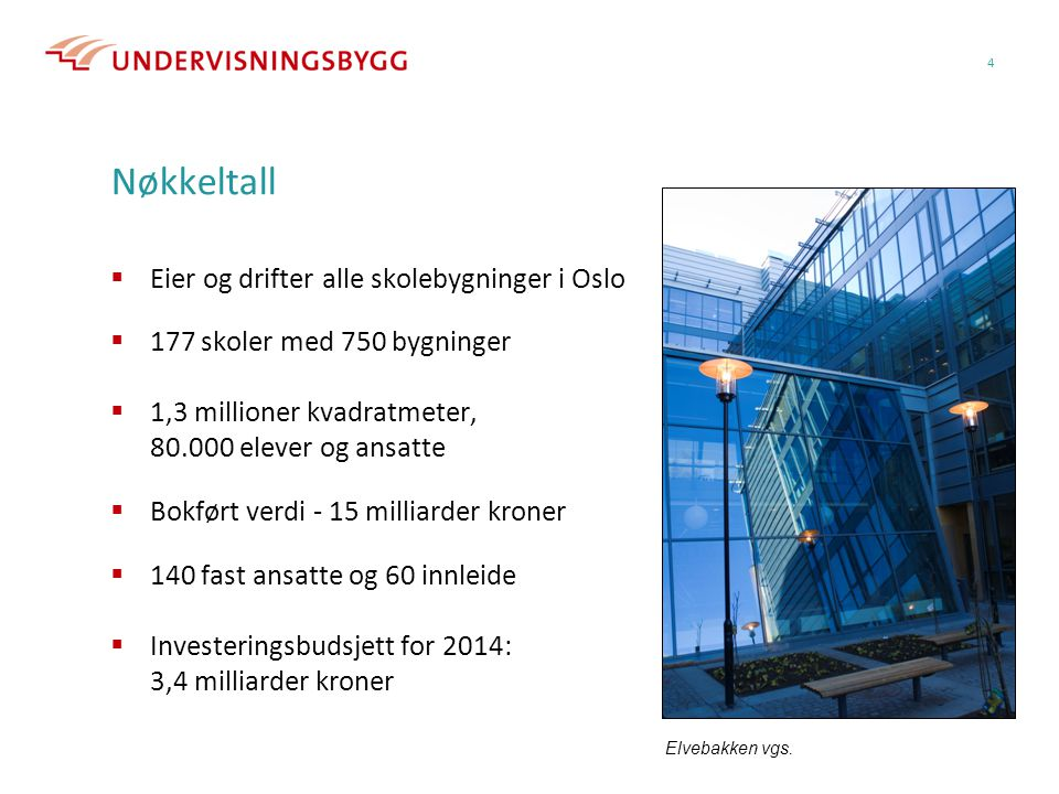 Nøkkeltall  Eier og drifter alle skolebygninger i Oslo  177 skoler med 750 bygninger  1,3 millioner kvadratmeter, 80.000 elever og ansatte  Bokfør