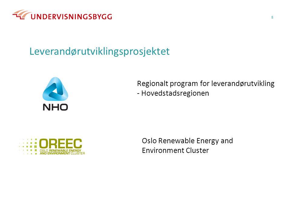 8 Leverandørutviklingsprosjektet Regionalt program for leverandørutvikling - Hovedstadsregionen Oslo Renewable Energy and Environment Cluster