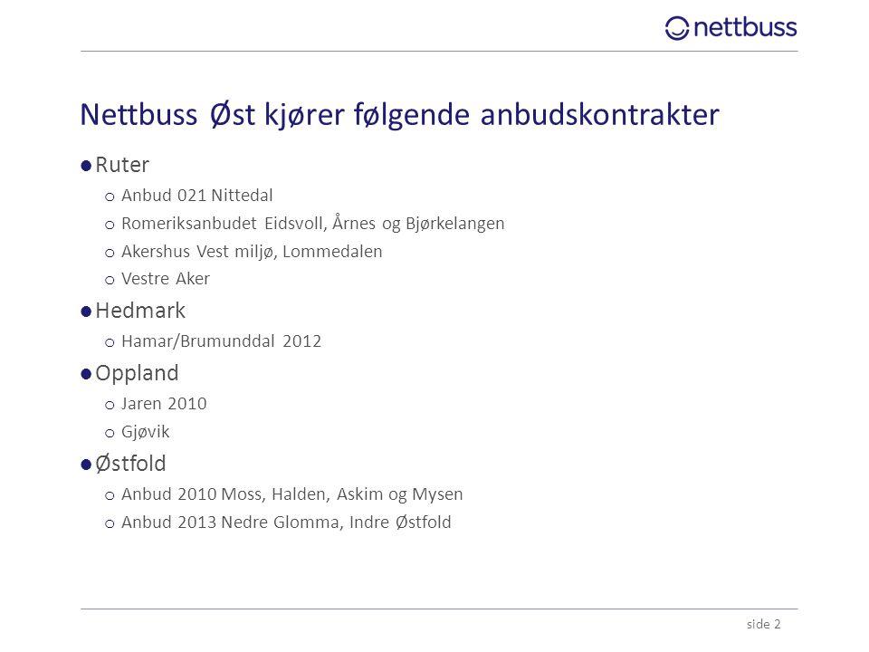 Nettbuss Øst kjører følgende anbudskontrakter ●Ruter o Anbud 021 Nittedal o Romeriksanbudet Eidsvoll, Årnes og Bjørkelangen o Akershus Vest miljø, Lom