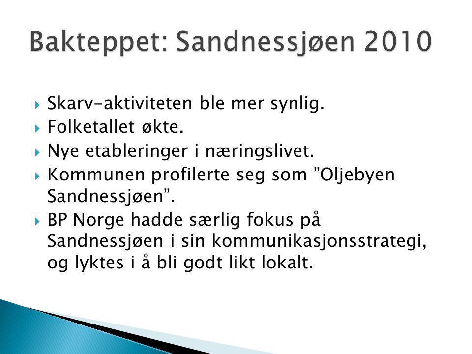 """ Skarv-aktiviteten ble mer synlig.  Folketallet økte.  Nye etableringer i næringslivet.  Kommunen profilerte seg som """"Oljebyen Sandnessjøen"""".  BP"""