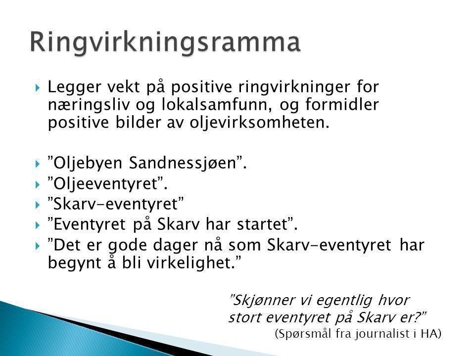 """ Legger vekt på positive ringvirkninger for næringsliv og lokalsamfunn, og formidler positive bilder av oljevirksomheten.  """"Oljebyen Sandnessjøen""""."""