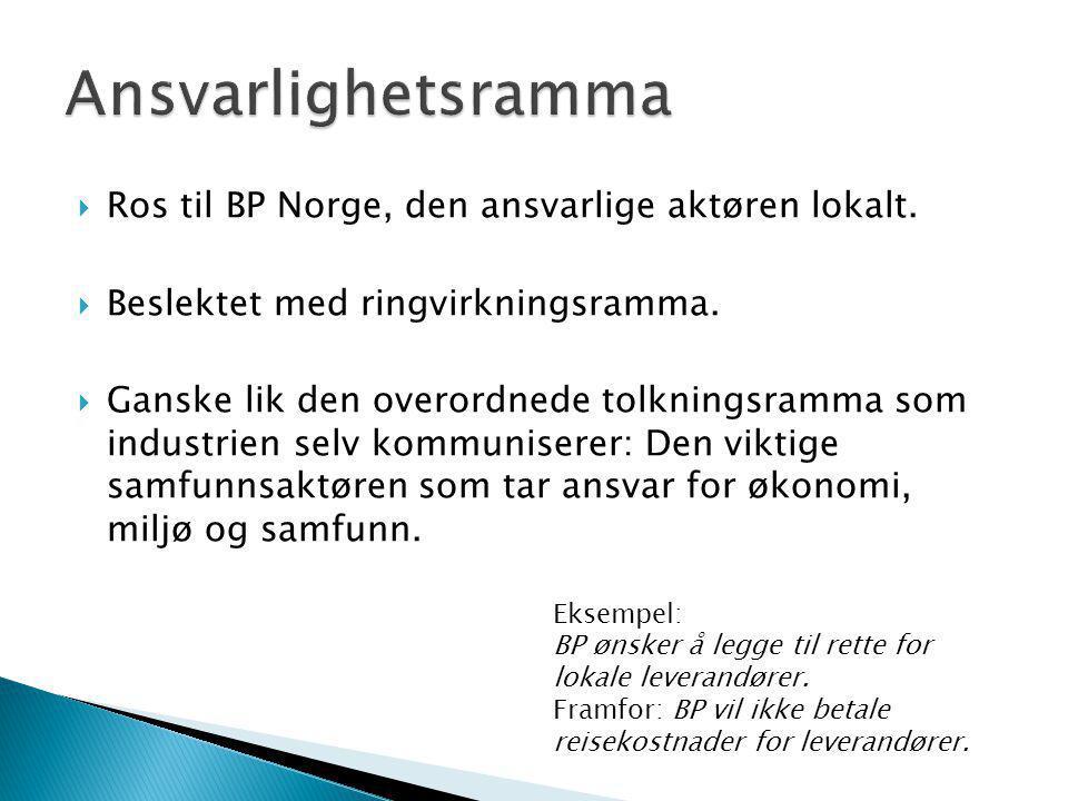  Ros til BP Norge, den ansvarlige aktøren lokalt.  Beslektet med ringvirkningsramma.  Ganske lik den overordnede tolkningsramma som industrien selv