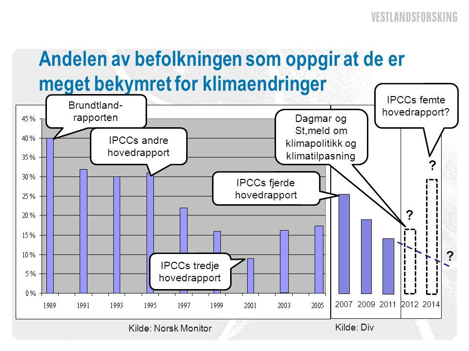 Andelen av befolkningen som oppgir at de er meget bekymret for klimaendringer Kilde: Norsk Monitor 200720092011 Kilde: Div 2012 ? Dagmar og St,meld om