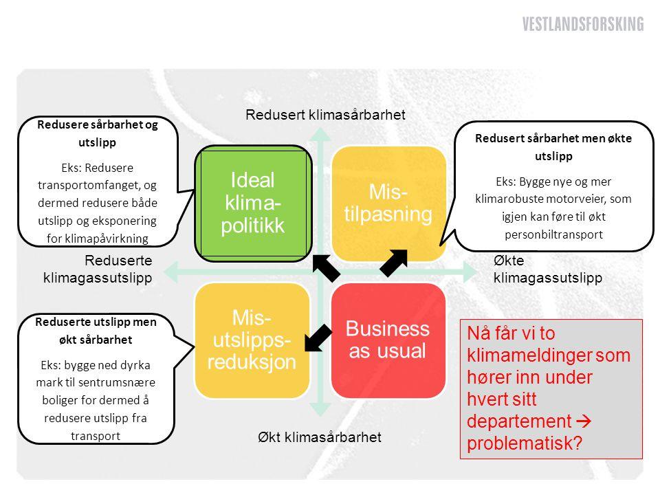 Ideal klima- politikk Mis- tilpasning Mis- utslipps- reduksjon Business as usual Økte klimagassutslipp Reduserte klimagassutslipp Redusert klimasårbar