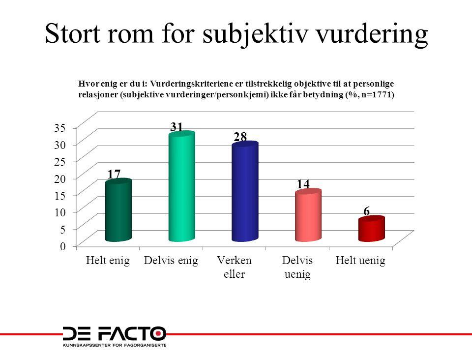 Stort rom for subjektiv vurdering