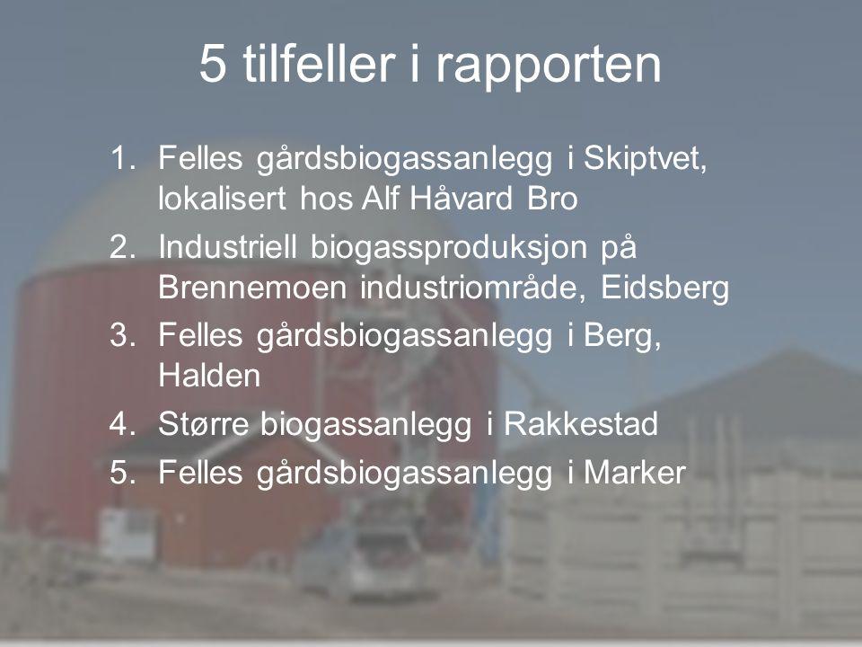 5 tilfeller i rapporten 1.Felles gårdsbiogassanlegg i Skiptvet, lokalisert hos Alf Håvard Bro 2.Industriell biogassproduksjon på Brennemoen industriområde, Eidsberg 3.Felles gårdsbiogassanlegg i Berg, Halden 4.Større biogassanlegg i Rakkestad 5.Felles gårdsbiogassanlegg i Marker