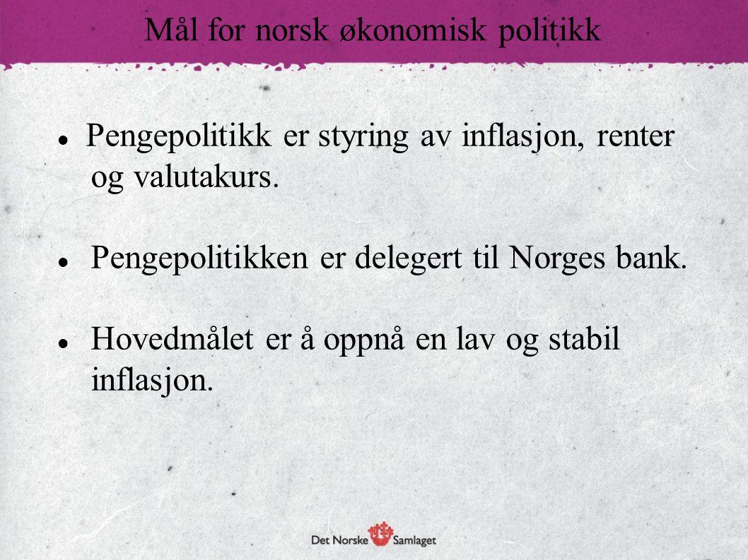  Pengepolitikk er styring av inflasjon, renter og valutakurs.  Pengepolitikken er delegert til Norges bank.  Hovedmålet er å oppnå en lav og stabil