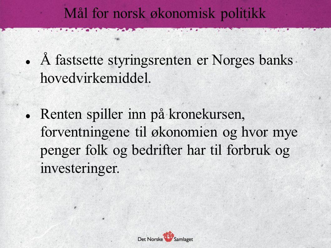  Å fastsette styringsrenten er Norges banks hovedvirkemiddel.  Renten spiller inn på kronekursen, forventningene til økonomien og hvor mye penger fo