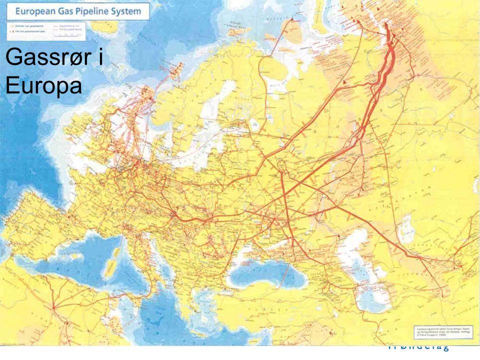 Gassrør i Europa