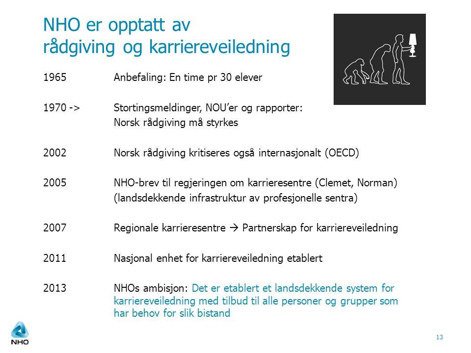NHO er opptatt av rådgiving og karriereveiledning 1965 Anbefaling: En time pr 30 elever 1970 ->Stortingsmeldinger, NOU'er og rapporter: Norsk rådgivin