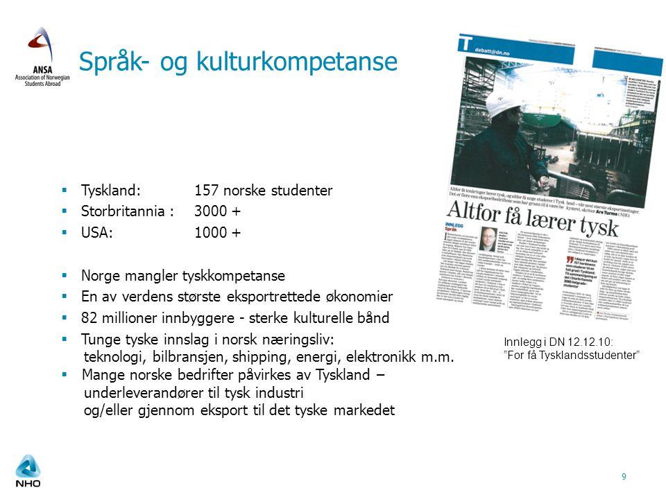 Språk- og kulturkompetanse  Tyskland: 157 norske studenter  Storbritannia : 3000 +  USA:1000 +  Norge mangler tyskkompetanse  En av verdens størs