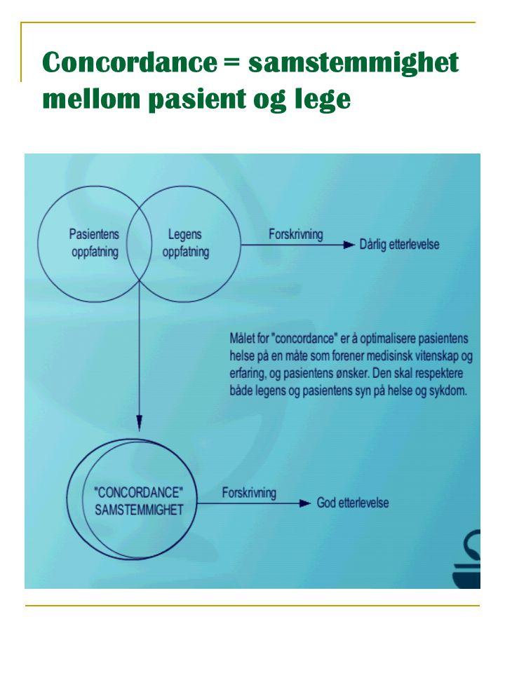 Concordance = samstemmighet mellom pasient og lege