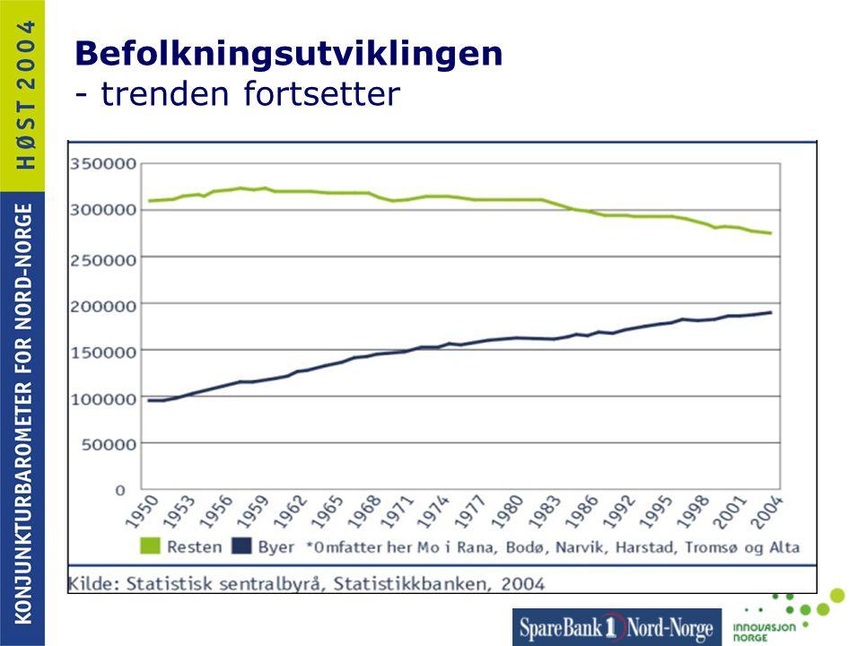 Befolkningsutviklingen - trenden fortsetter