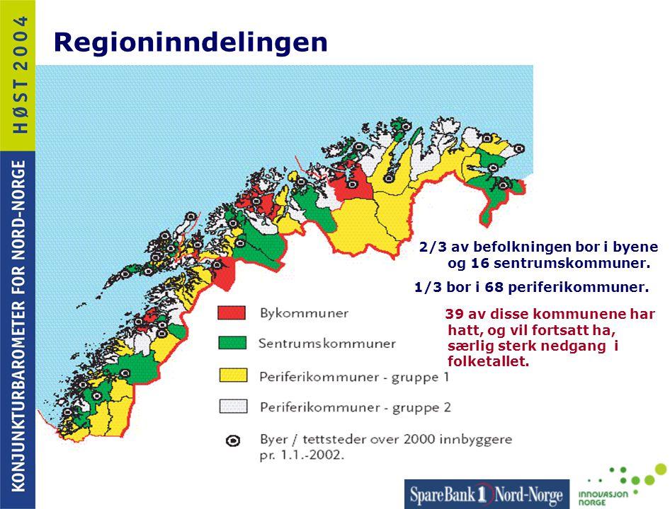 Regioninndelingen 2/3 av befolkningen bor i byene og 16 sentrumskommuner. 1/3 bor i 68 periferikommuner. 39 av disse kommunene har hatt, og vil fortsa