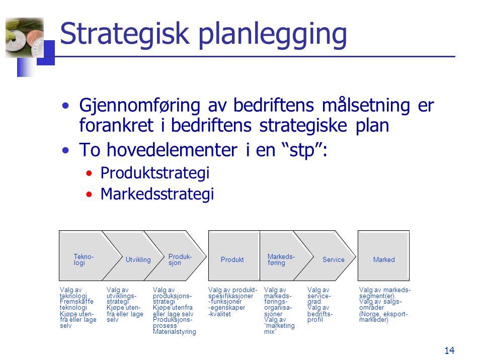 14 Strategisk planlegging Valg av teknologi Fremskaffe teknologi Kjøpe uten- fra eller lage selv Valg av utviklings- strategi Kjøpe uten- fra eller la