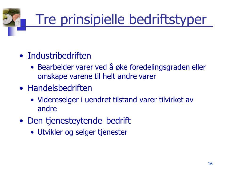16 Tre prinsipielle bedriftstyper •Industribedriften •Bearbeider varer ved å øke foredelingsgraden eller omskape varene til helt andre varer •Handelsb