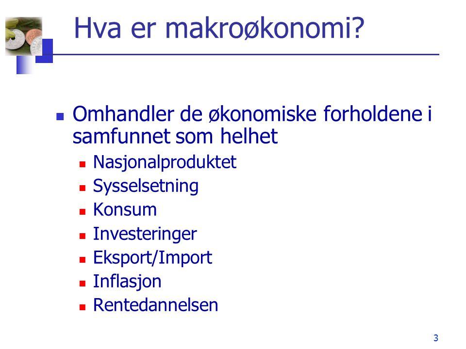 3 Hva er makroøkonomi?  Omhandler de økonomiske forholdene i samfunnet som helhet  Nasjonalproduktet  Sysselsetning  Konsum  Investeringer  Eksp