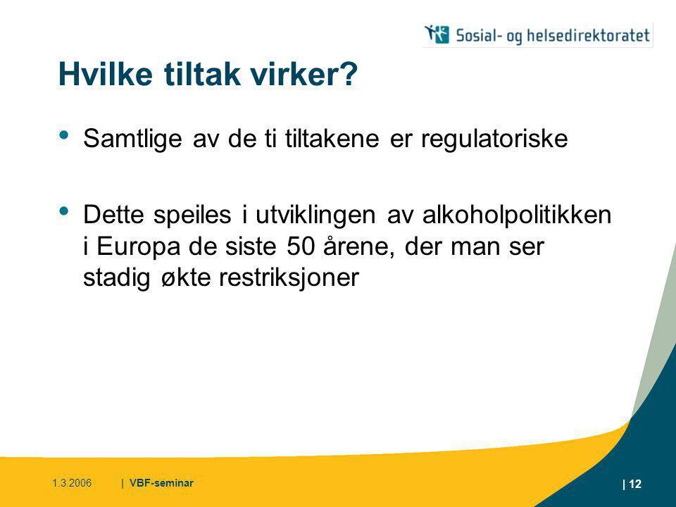 1.3.2006| VBF-seminar | 13 Utviklingen i Europa 1950-2000