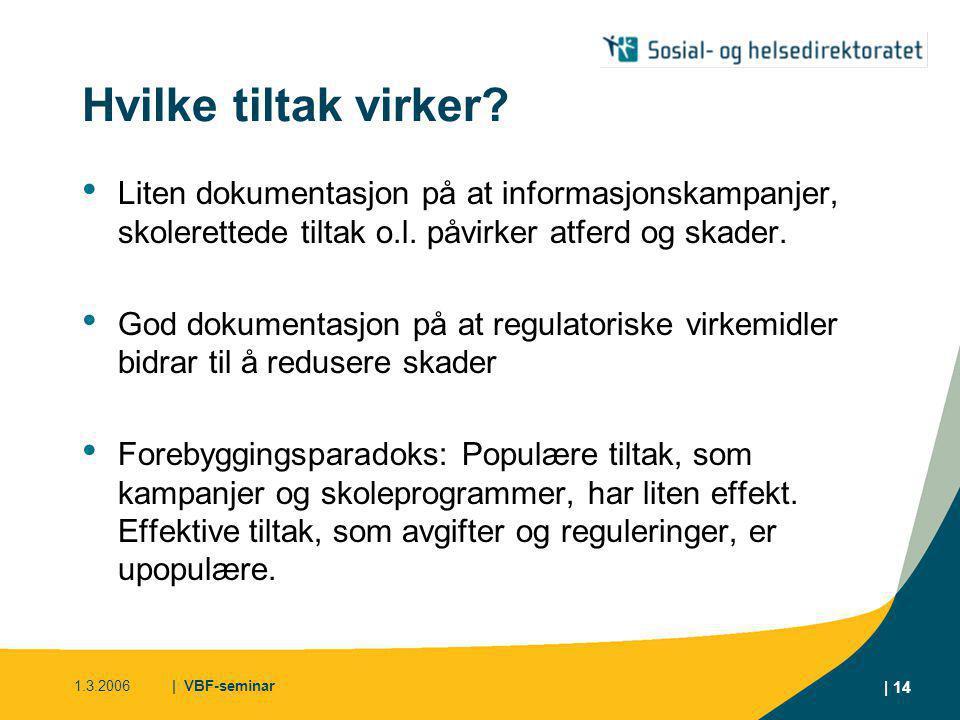 1.3.2006| VBF-seminar | 15 Revisjon av alkoholloven 1.