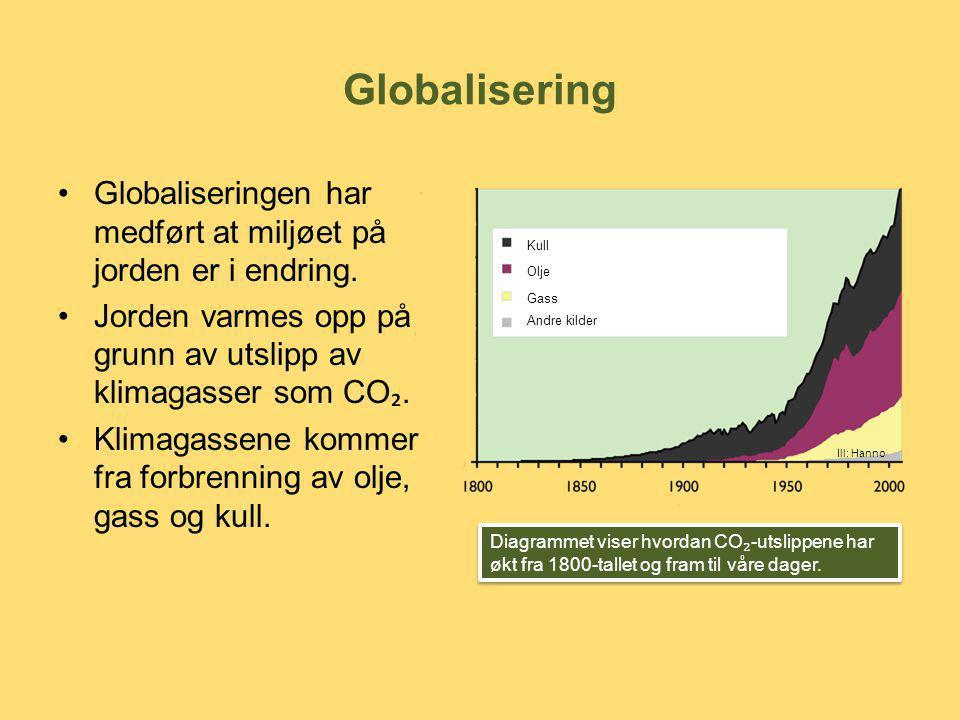 Globalisering •Globaliseringen har medført at miljøet på jorden er i endring. •Jorden varmes opp på grunn av utslipp av klimagasser som CO ₂. •Klimaga