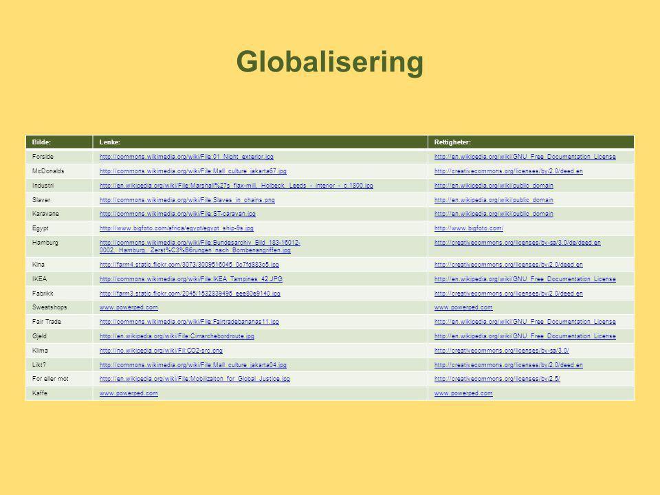 Globalisering Bilde:Lenke:Rettigheter: Forsidehttp://commons.wikimedia.org/wiki/File:01_Night_exterior.jpghttp://en.wikipedia.org/wiki/GNU_Free_Docume