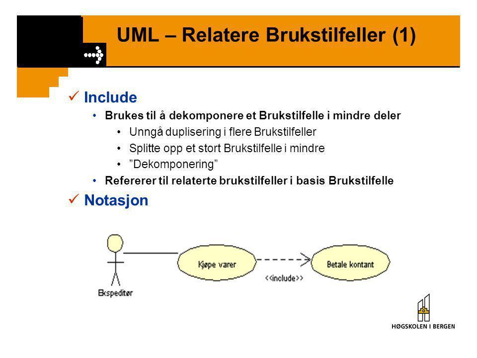 Unified Process Disciplines Elaboration Iterasjoner
