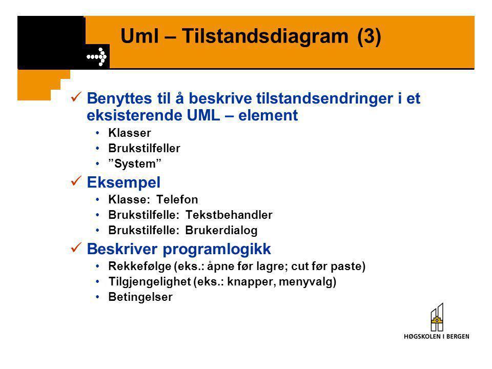 UML – Tilstandsdiagram (2)  Eksempel Starttilstand Overgang Tilstand Hendelse
