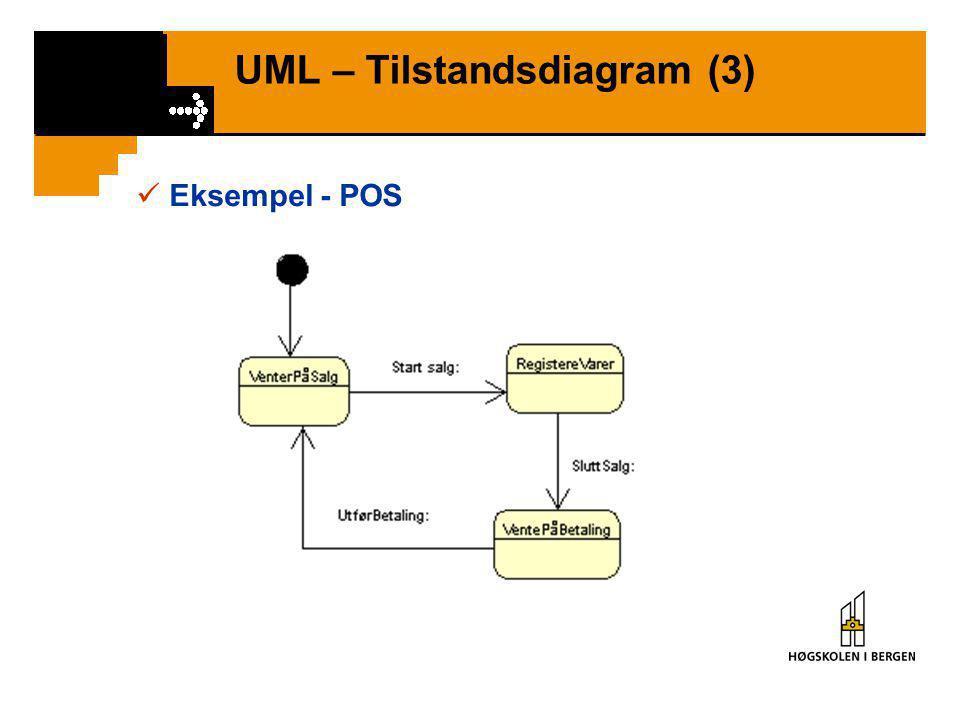 """Uml – Tilstandsdiagram (3)  Benyttes til å beskrive tilstandsendringer i et eksisterende UML – element •Klasser •Brukstilfeller •""""System""""  Eksempel"""