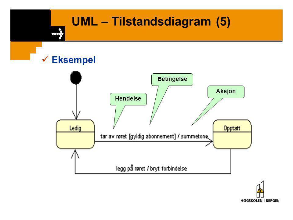 UML – Tilstandsdiagram (4)  Mer detaljer for en overgang: kan spesifisere •Hendelse - hva som utløser overgangen •Betingelse - betingelse for overgan