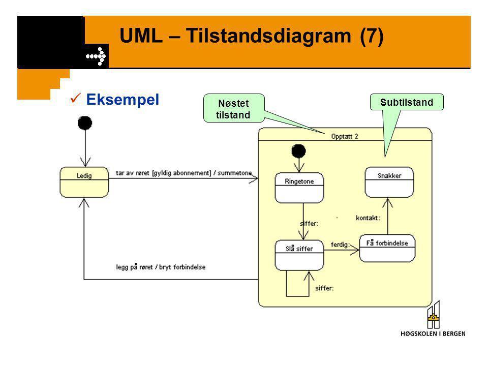 UML – Tilstandsdiagram (6)  Nøstet tilstand = Tilstand som består av del- tilstander med sine egne overganger  En nøstet tilstand arver alle overgan