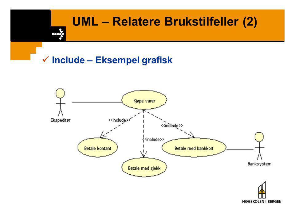 UML – Relatere Brukstilfeller (2)  Include – Eksempel: Referanse i tekst UC1: Betale varer … 4.… 5.Systemet presenterer totalsum, inklusive moms 6.Ku
