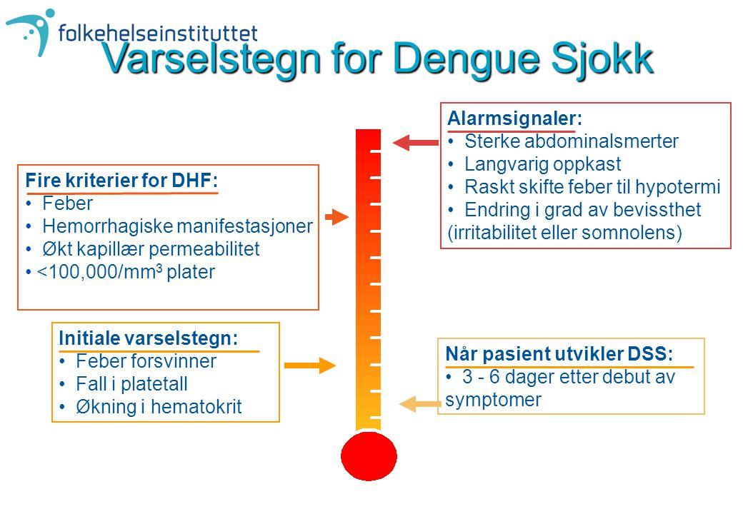 Varselstegn for Dengue Sjokk Når pasient utvikler DSS: • 3 - 6 dager etter debut av symptomer Initiale varselstegn: • Feber forsvinner • Fall i platet
