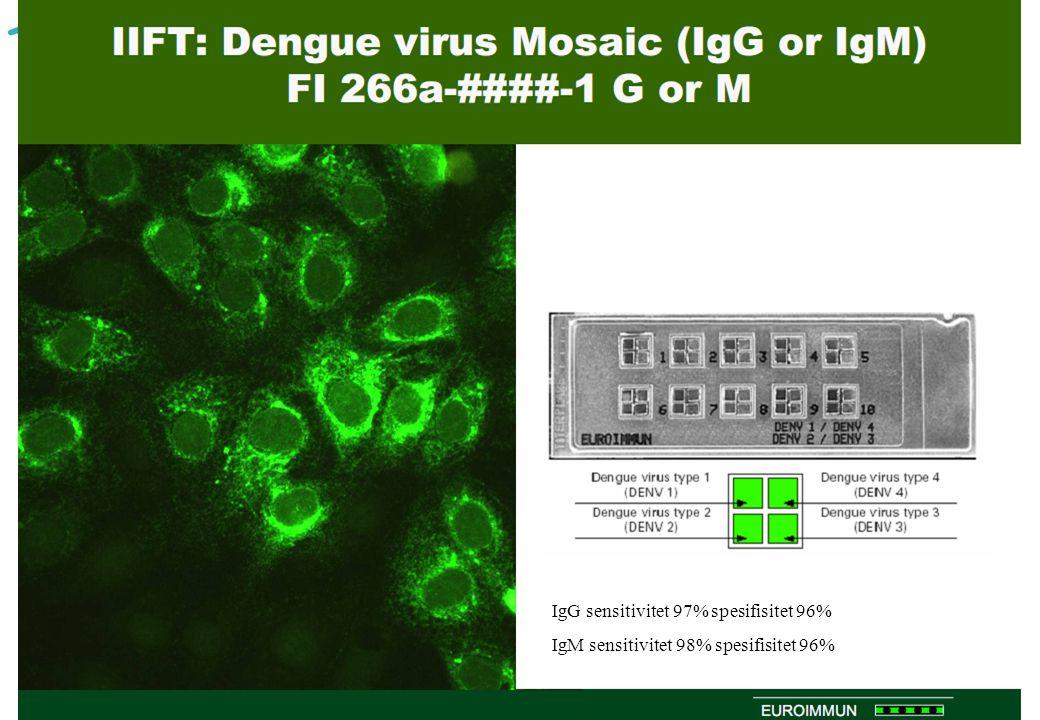 IgG sensitivitet 97% spesifisitet 96% IgM sensitivitet 98% spesifisitet 96%