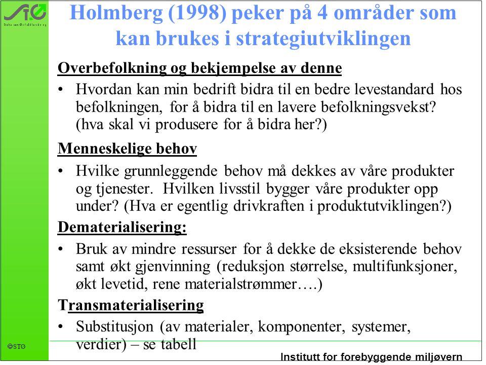Institutt for forebyggende miljøvern  STØ Holmberg (1998) peker på 4 områder som kan brukes i strategiutviklingen Overbefolkning og bekjempelse av de