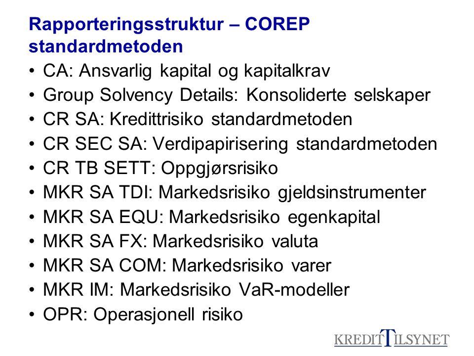 Rapporteringsstruktur – COREP standardmetoden • CA: Ansvarlig kapital og kapitalkrav • Group Solvency Details: Konsoliderte selskaper • CR SA: Kreditt